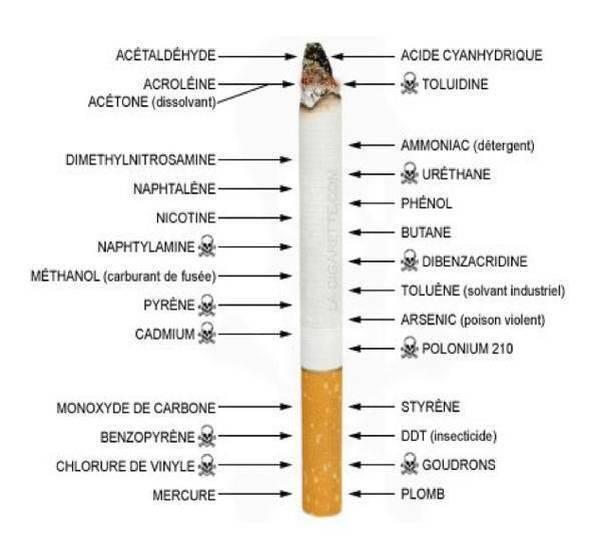 arreter le tabac enceinte