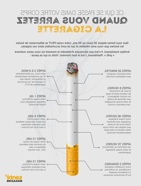 Arret tabac fatigue combien de temps