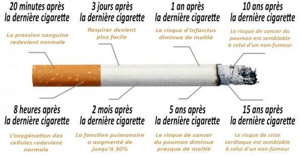 arreter tabac grossesse