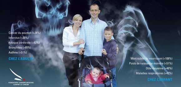Le tabagisme passif